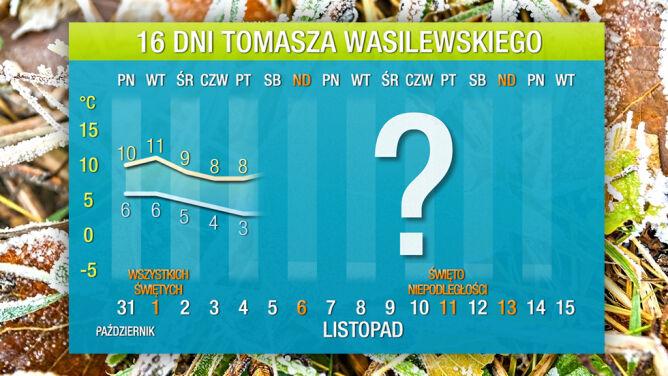 Prognoza pogody na 16 dni: będzie uderzenie zimy